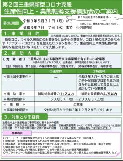 第2回三重県新型コロナ克服/生産性向上・業態転換支援補助金のご案内